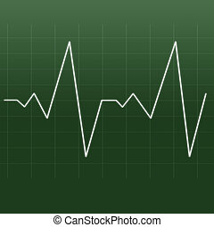 Heartbeat being drawn by a white line against a green ...