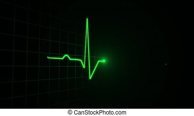 Heartbeat cardiogram in perspective - Green line with a...