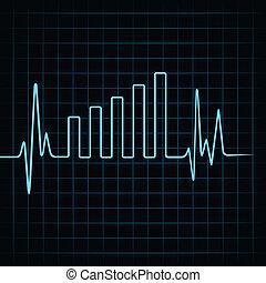 Heartbeat make business graph