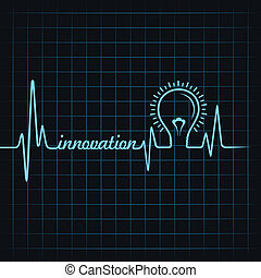 heartbeat make innovation word