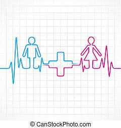 Heartbeat make male,female &medical