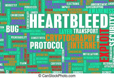 Heartbleed Exploit