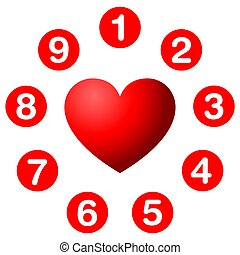 Heart's desire numbers circle, numerology - Heart's desire ...