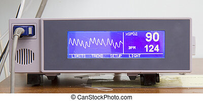 heat and oxygen monitor - person with low oxygen and high...