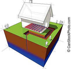 heat pump and floor heating diagram - heat pump diagram of...