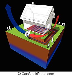 heat pump and floor heating diagram