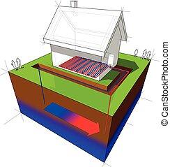 heat pump with floor heating diagram - groundwater heat pump...