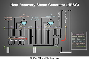 Heat Recovery Steam Generator process Chart. Info graphic vector.