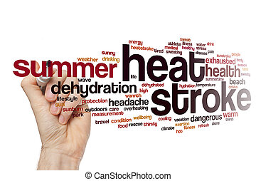 Heat stroke word cloud