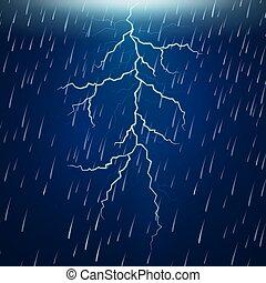 Heavy rain and thunderstorm at night