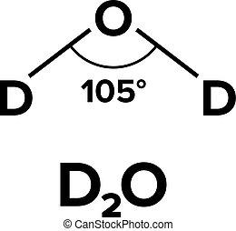 Heavy water (deuterium oxide) sign