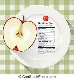 hechos, manzana, nutrición