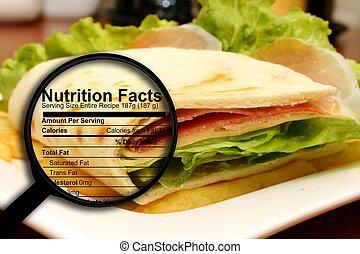 hechos, nutrición, emparedado