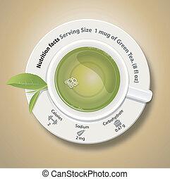 hechos, nutrición, vector, té verde