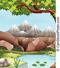 hegyek, folyó, színhely