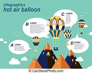 heiß, design, balloon, luft