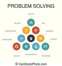 heiligenbilder, idee, gemeinschaftsarbeit, concept., problem, brainstorming, infographic, analyse, lösen, schritte, 10