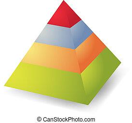 Heirarchy pyramid - Layered heirarchical pyramid ...