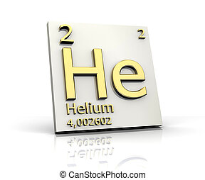 Helium form Periodic Table of Elements