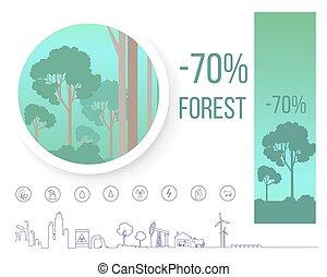 hellig, plakat, problem, deforestation, jord