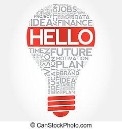 HELLO bulb word cloud