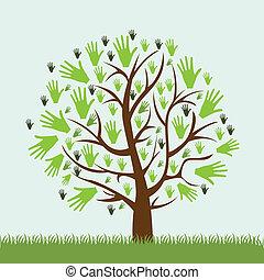 help tree