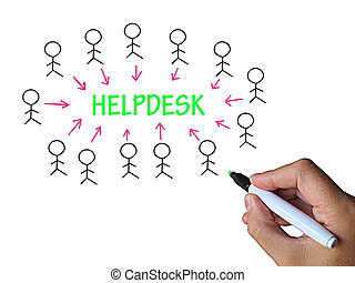 Helpdesk On Whiteboard Means Customer Assistance Or Support