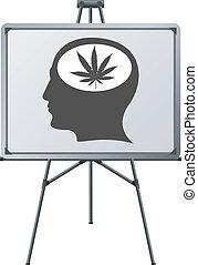 hemp in brain