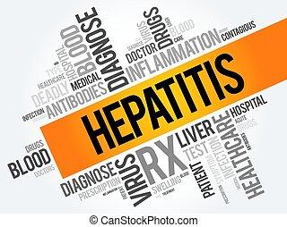 Hepatitis word cloud collage