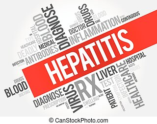 Hepatitis word cloud collage