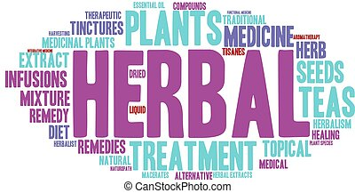 Herbal word cloud on a white background.