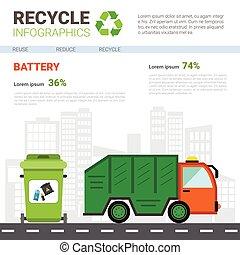 hergebruiken, infographic, spandoek, afval, vrachtwagen,...