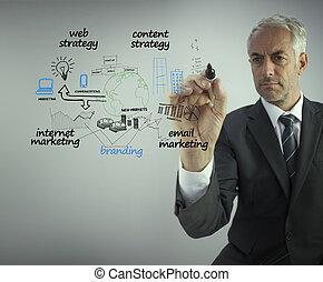 herskabelig, forretningsmand, affattelseen, den,...
