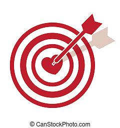 herz, bullseye