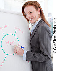het glimlachen, businesswoman die een presentatie geeft, om te, zijn, team