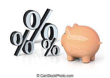 het kijken, percentage, piggy bank