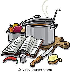 het koken