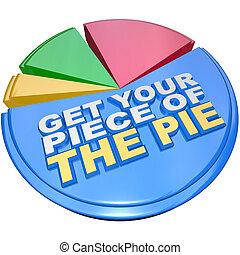 het meten, rijkdom, krijgen, rijkdom, tabel, pastei, stuk,...