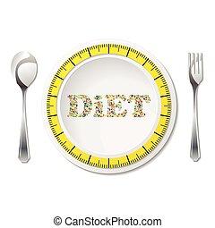 het meten van band, dieet