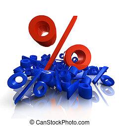 het teken van het percentage