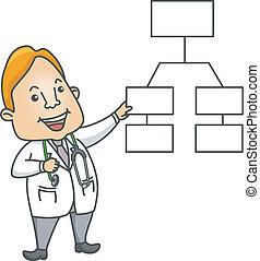 het verklaren, tabel, arts