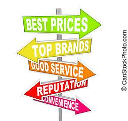 het verkopen, advertenties, -, punten, richtingwijzer, ...