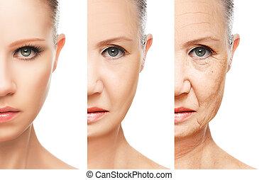 het verouderen, concept, vrijstaand, care, huid