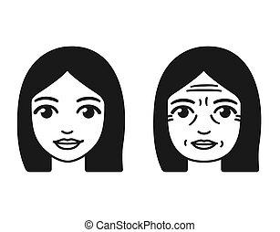 het verouderen, vrouw, illustratie
