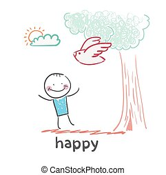 heureux
