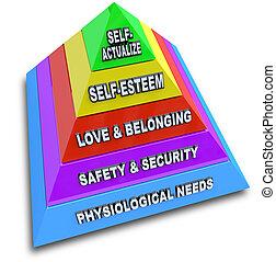 hiërarchie, van, behoeftes, piramide, -, maslow's, theorie, geïllustreerd