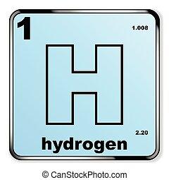 Tabla icon peridico hidrgeno elemento vector illustration hidrgeno de el tabla peridica urtaz Image collections