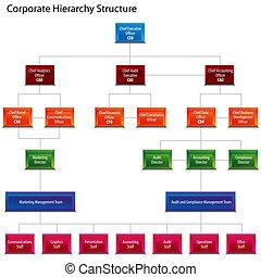 hierarchia, egyesített, diagram, szerkezet