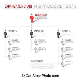 hierarchia, minimalista, diagram, 3