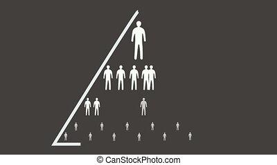 hierarchical pyramid human control, animation